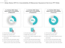 Delay Status Kpi For Unavailability Of Manpower Equipment Services Ppt Slide