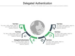 Delegated Authentication Ppt Powerpoint Presentation Portfolio Example File Cpb