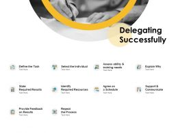 Delegating Successfully Ppt Powerpoint Presentation Gallery Guidelines
