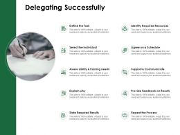 Delegating Successfully Required Resources Ppt Powerpoint Presentation Pictures Template