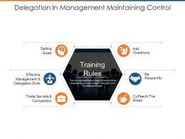 Delegation In Management Maintaining Control Ppt Slide Design