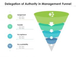 Delegation Of Authority In Management Funnel