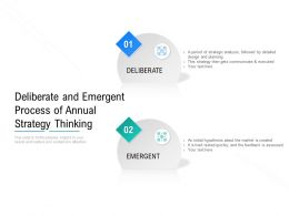 Deliberate And Emergent Process Of Annual Strategy Thinking