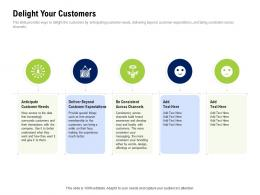 Delight Your Customers Company Culture And Beliefs Ppt Rules