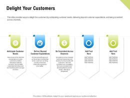 Delight Your Customers Customer Expectations Ppt Picture