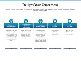 Delight Your Customers Ppt Powerpoint Presentation Model Mockup