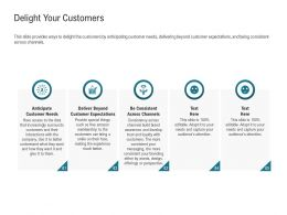 Delight Your Customers Trust And Ppt Powerpoint Presentation Gallery Inspiration