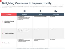 Delighting Customers To Improve Loyalty Interactions Ppt Powerpoint Presentation Slides Graphics Design