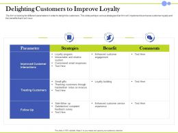 Delighting Customers To Improve Loyalty Program Ppt Presentation Layout