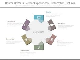 Deliver Better Customer Experiences Presentation Pictures