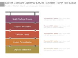 Deliver Excellent Customer Service Template Powerpoint Slides