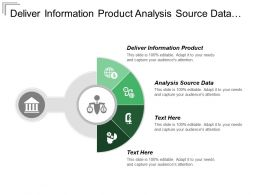 Deliver Information Product Analysis Source Data Sales Strategy