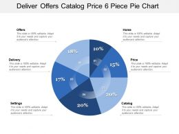 Deliver Offers Catalog Price 6 Piece Pie Chart