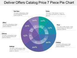 Deliver Offers Catalog Price 7 Piece Pie Chart