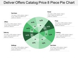 Deliver Offers Catalog Price 8 Piece Pie Chart