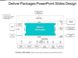 Deliver Packages Powerpoint Slides Design