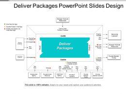 deliver_packages_powerpoint_slides_design_Slide01