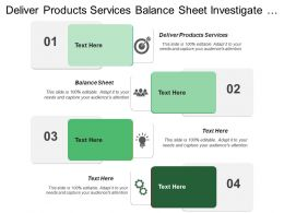 Deliver Products Services Balance Sheet Investigate Case Management