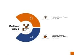 Deliver Value Logistics Ppt Powerpoint Presentation Diagram Images