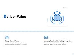 Deliver Value Managing Retailing Ppt Powerpoint Presentation Infographics Clipart