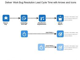 Deliver Work Bug Resolution Lead Cycle Time With Arrows And Icons