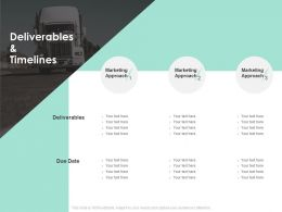 Deliverables And Timelines Marketing Ppt Powerpoint Presentation Infographic Template Ideas