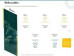 Deliverables Bid Evaluation Management Ppt Powerpoint Presentation Portfolio Slides