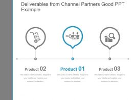 Deliverables From Channel Partners Good Ppt Example
