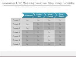 Deliverables From Marketing Powerpoint Slide Design Templates