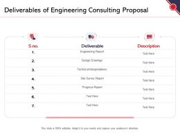 Deliverables Of Engineering Consulting Proposal Ppt Powerpoint Presentation Professional Information