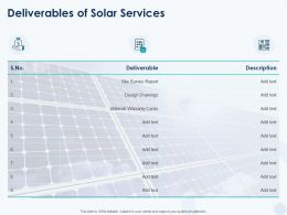 Deliverables Of Solar Services Ppt Powerpoint Presentation Layouts Shapes