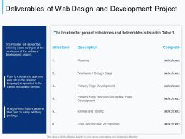 Deliverables Of Web Design And Development Project Ppt Powerpoint Presentation Examples