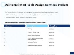 Deliverables Of Web Design Services Project Ppt Powerpoint Presentation Layouts