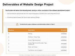 Deliverables Of Website Design Project Ppt Powerpoint Presentation Graphics