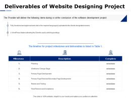 Deliverables Of Website Designing Project Ppt Powerpoint Presentation File Slideshow