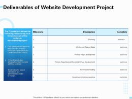 Deliverables Of Website Development Project Ppt Powerpoint Presentation Microsoft