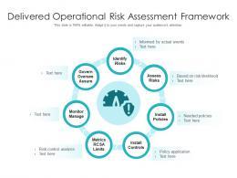 Delivered Operational Risk Assessment Framework