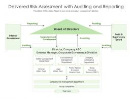 Delivered Risk Assessment With Auditing And Reporting