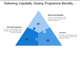 Delivering Capability Closing Programme Benefits Management Planning Control