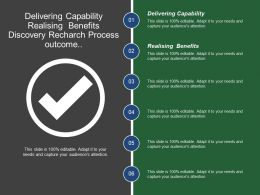 Delivering Capability Realising Benefits Discovery Recharge Process Outcome Evaluation