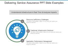Delivering Service Assurance Ppt Slide Examples