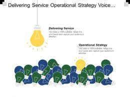 Delivering Service Operational Strategy Voice Business Mission Statement
