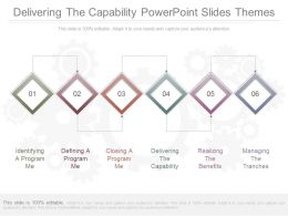 Delivering The Capability Powerpoint Slides Themes