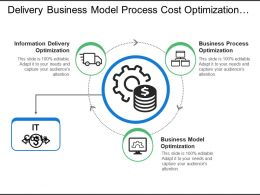 Delivery Business Model Process Cost Optimization With Icons