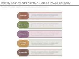 Delivery Channel Administration Example Powerpoint Show
