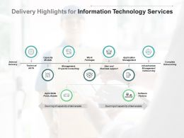Delivery Highlights For Information Technology Services