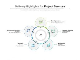 Delivery Highlights For Project Services
