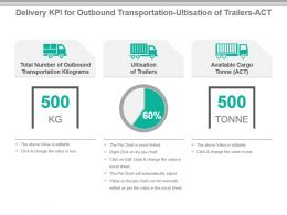 Delivery Kpi For Outbound Transportation Utilization Of Trailers Act Powerpoint Slide