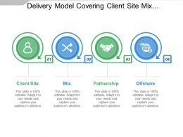Delivery Model Covering Client Site Mix Partnership And Offshore