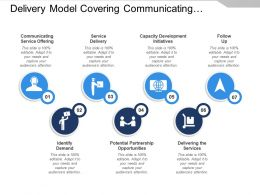 Delivery Model Covering Communicating Service Capacity Development And Follow Up
